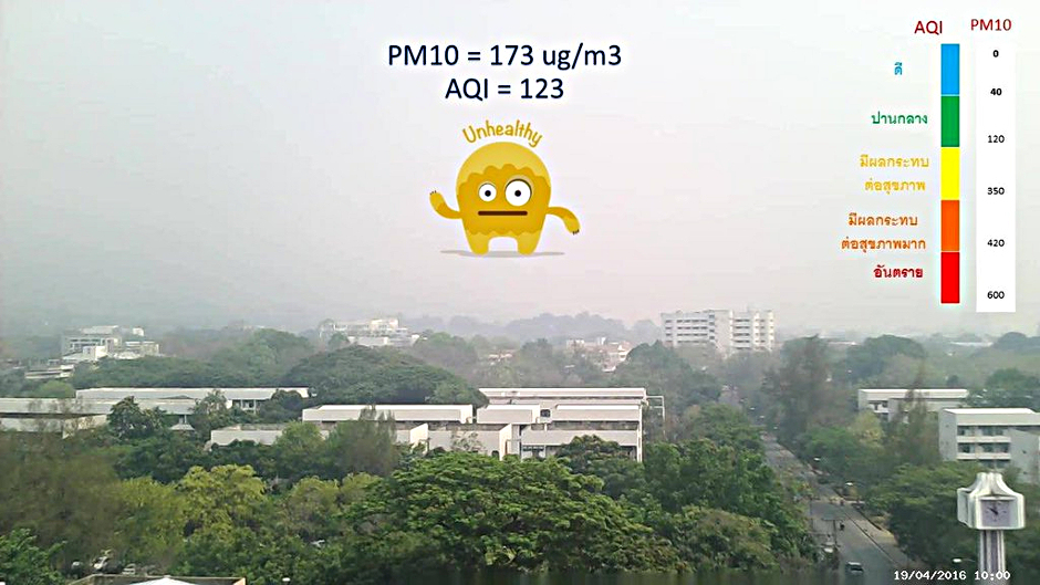 chiang-mai-air-quality-level